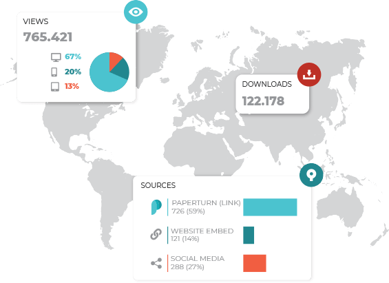 Performance statistics showing views, downloads and sources of where the publication was accessed from