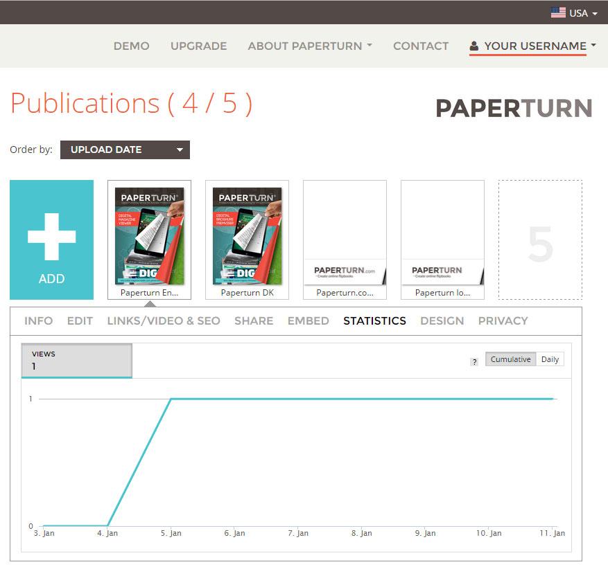 Statistics on Paperturn
