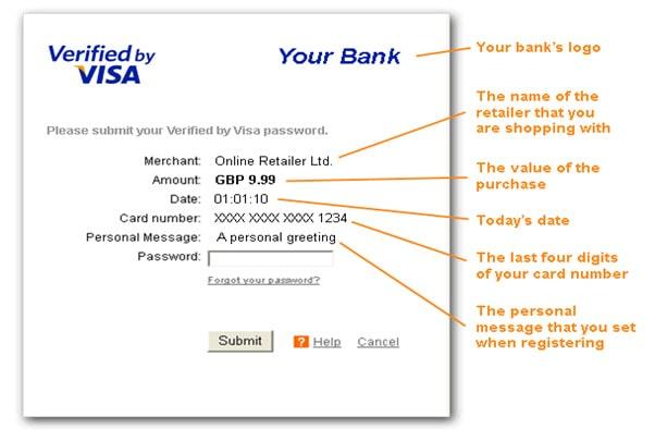 Fenêtre contextuelle du paiement avec la sécurité 3D